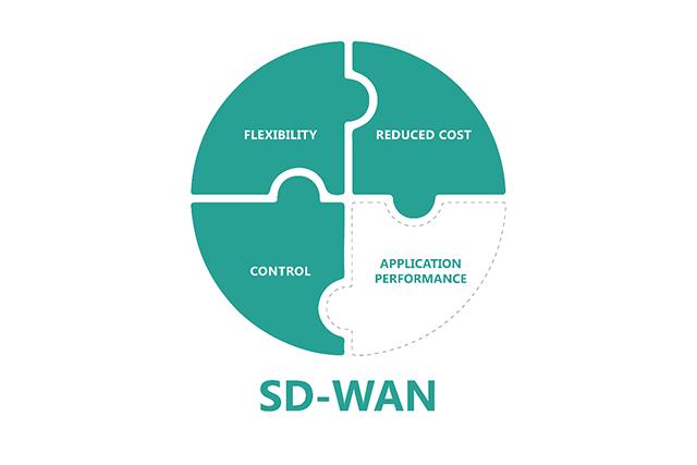 SDWAN di ewconnect